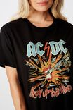 ACDC Tee, BLACK/LCN PER ACDC BLOW UP VIDEO